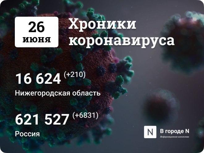 Хроники коронавируса: 26 июня, Нижний Новгород и мир - фото 1