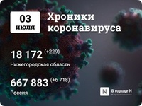 Хроники коронавируса: 3 июля, Нижний Новгород и мир