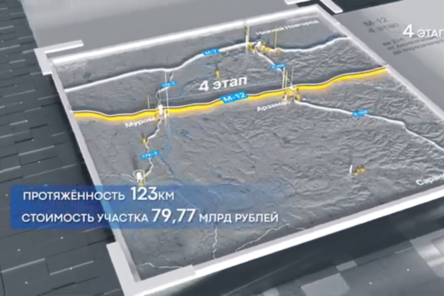 Подготовка к строительству четвертого этапа трассы М-12 стартовала в Нижегородской области