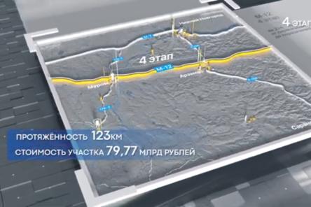 Новые мосты появятся на четвертом этапе строительства трассы М-12 «Москва — Казань» в Нижегородской области